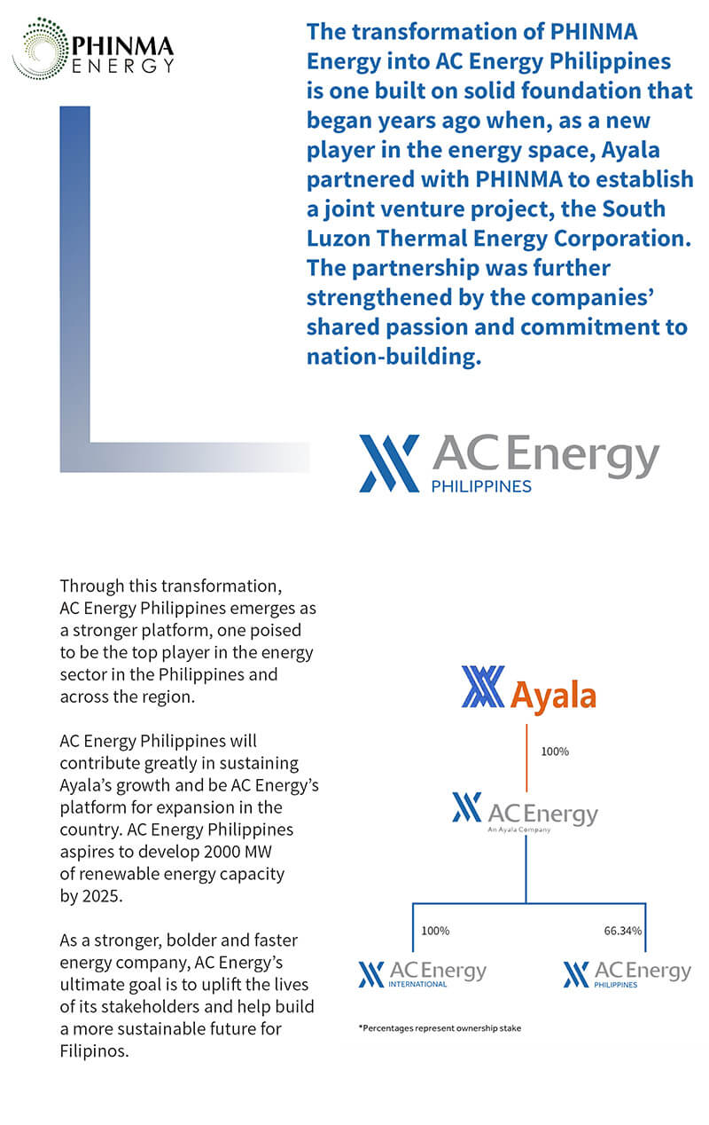 AC Energy Philippines - Transformation Story